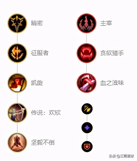 英雄联盟:(盲僧)李青11.11版本符文+出装推荐
