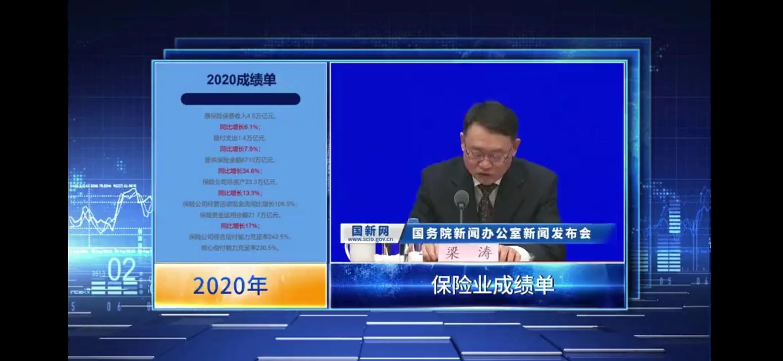 2020年中国保险业成绩单! 第3张