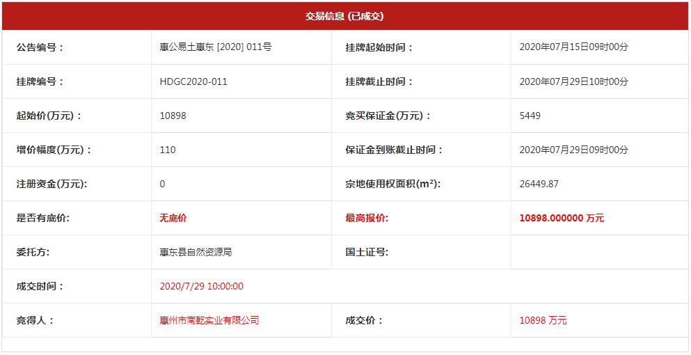 投資226億元!星河智樂谷項目備案公示!惠東海邊更好玩了