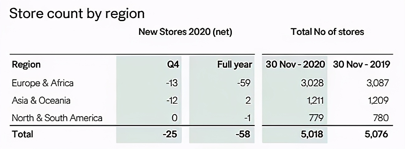 新疆棉花,只是壓倒H&M的最后一根稻草
