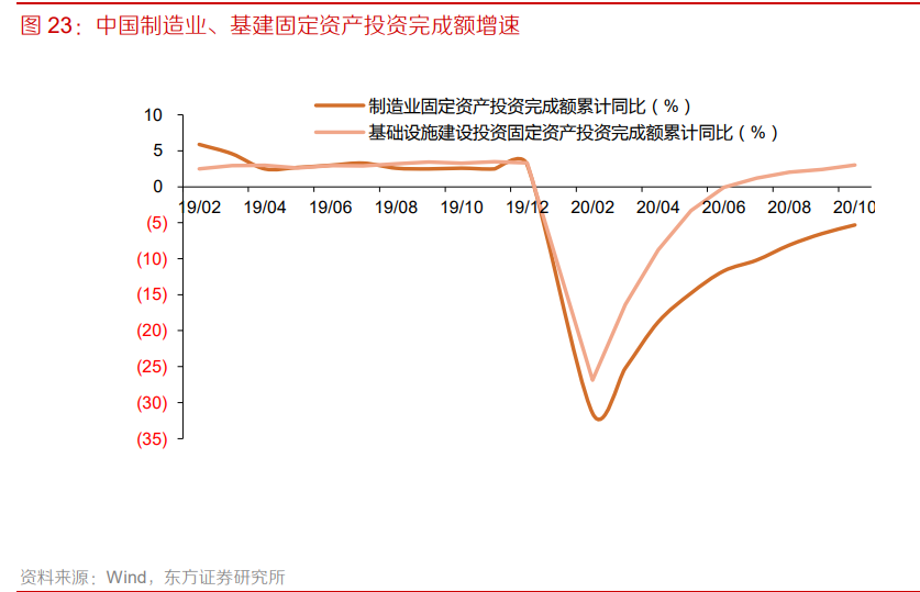 机械行业深度研究与投资策略:后疫情时代,机械竞争力有望提升
