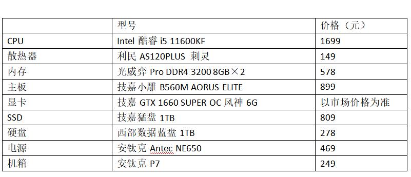 甜点级电竞主机新选择 酷睿i5 11600KF配置推荐