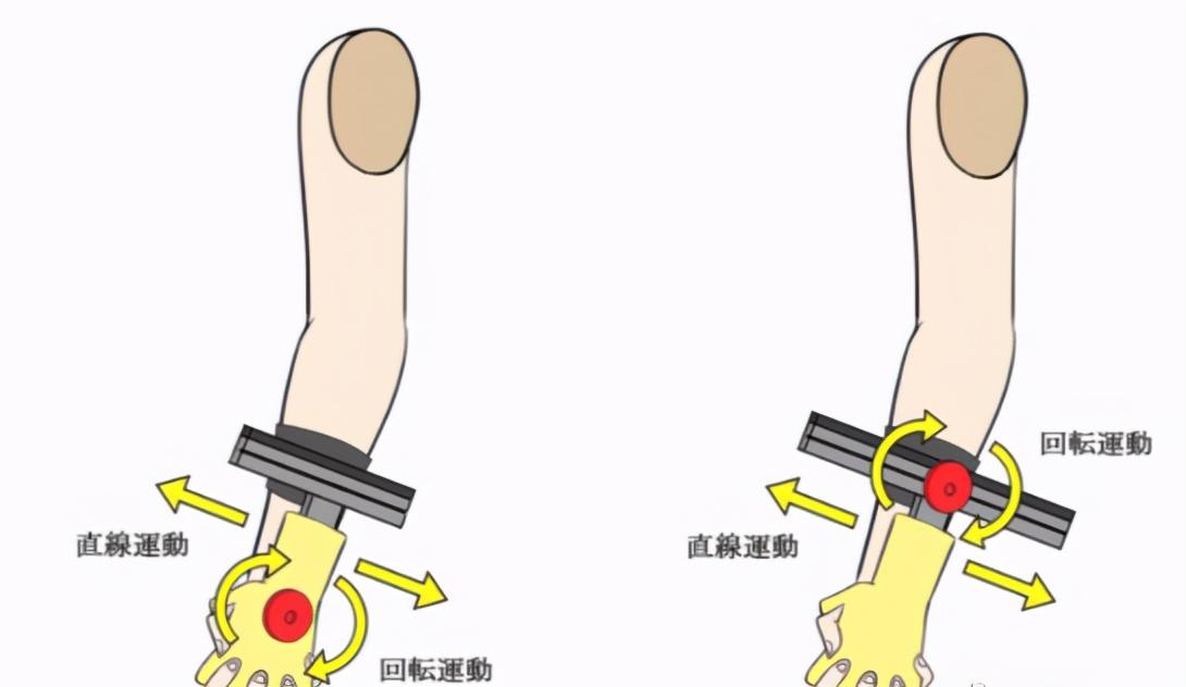 日本人又弄出奇葩發明,可以模擬和戀人十指緊扣,我看著都心疼