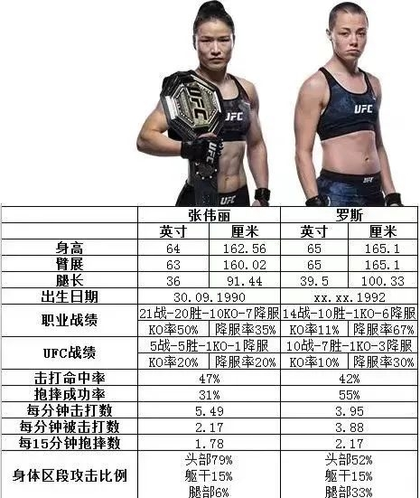 张伟丽——中国最能打的女人