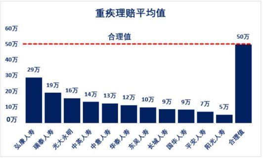 转发 微博 Qzone 微信 前十大保险公司,哪家产品最值得买? 第18张