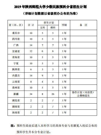 陕西师范大学2019年招生计划公布!近三年录取分数线参考