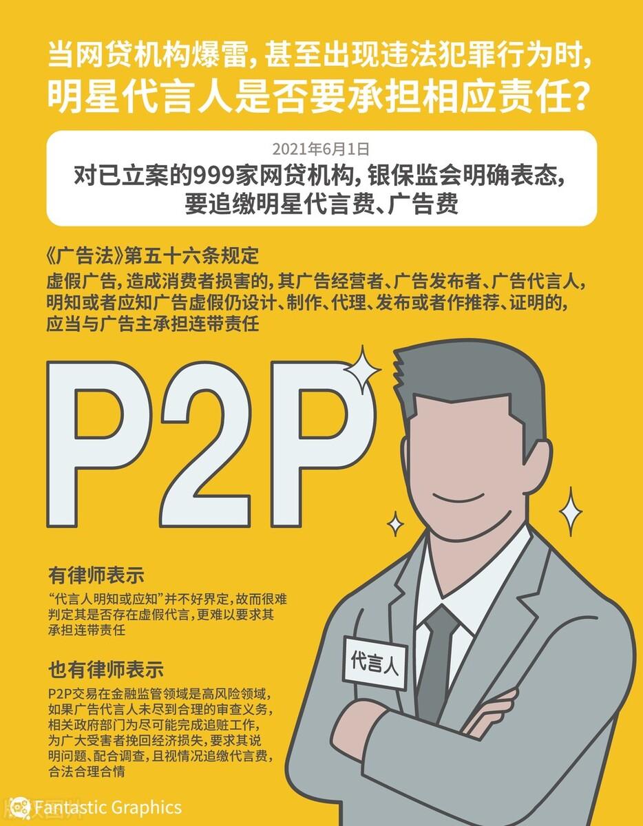 P2P接连暴雷,「刘国梁」潘晓婷卷入争议!银保监会@明星:这笔钱是要退的!姚明、郎平等大腕也曾因代言翻过车