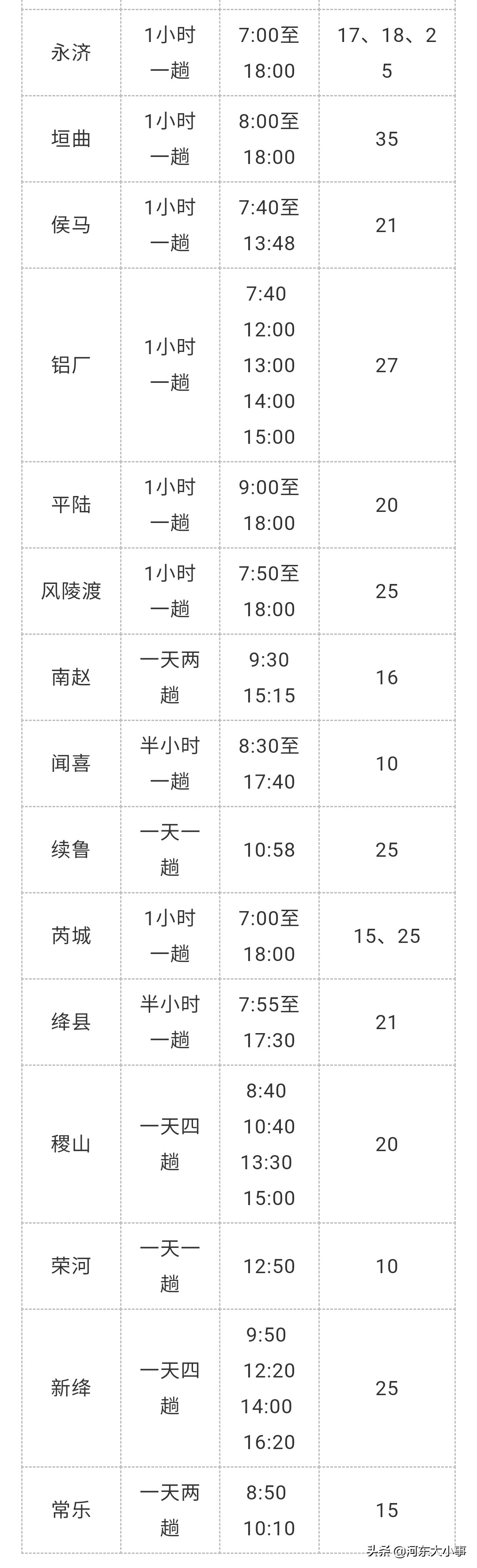 「收藏」运城市中心汽车站最新客运班线时刻表(含票价)