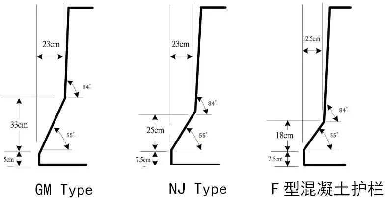 混凝土护栏主要有哪些型式?设计原理是什么?