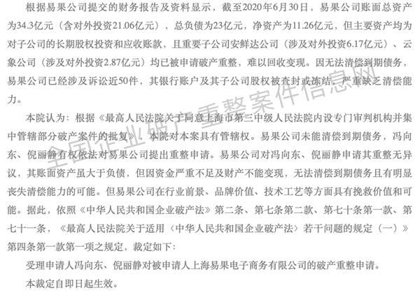 中国首家生鲜电商破产,成也阿里败也阿里-第2张图片-IT新视野