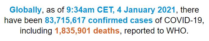 世卫组织:全球新冠肺炎确诊病例超过8371万例