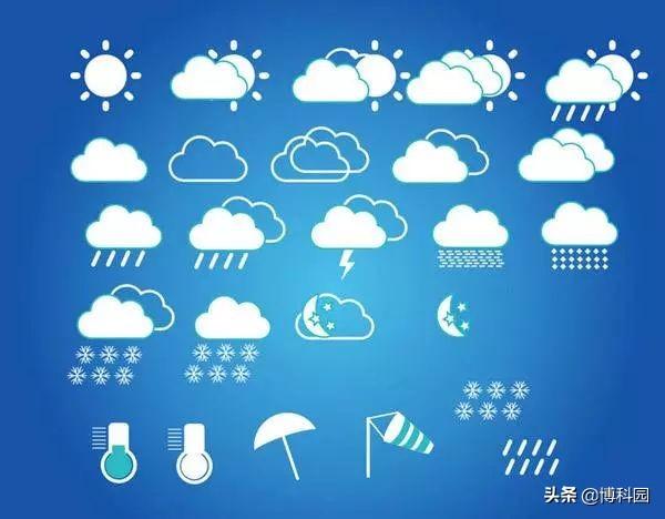 IBM表示:全球天气预报很快会变得更好!