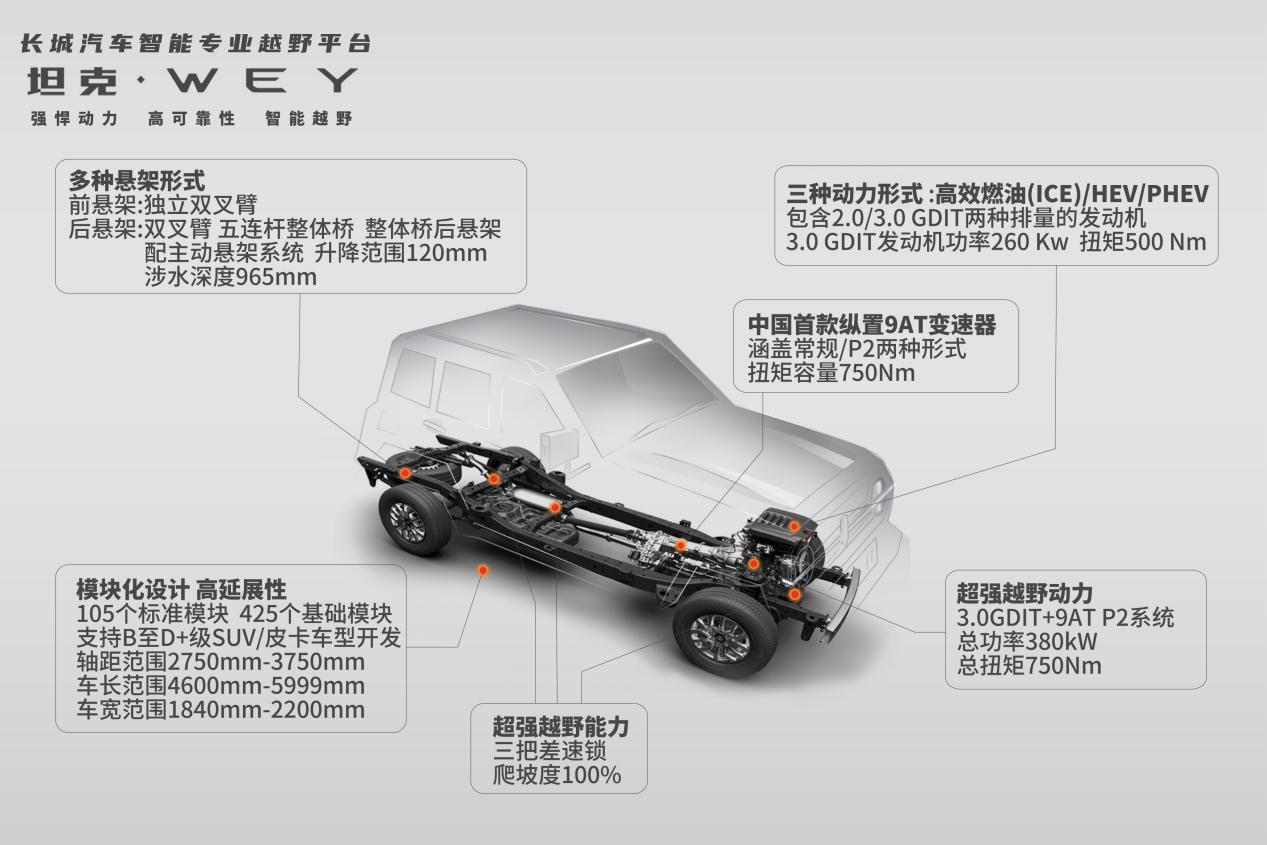 长城汽车晒成绩单:年销量超111万,目标完成率达109%