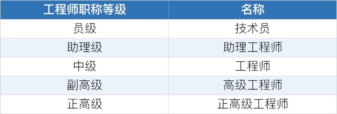 中国工程师联合体即将成立 促国际工