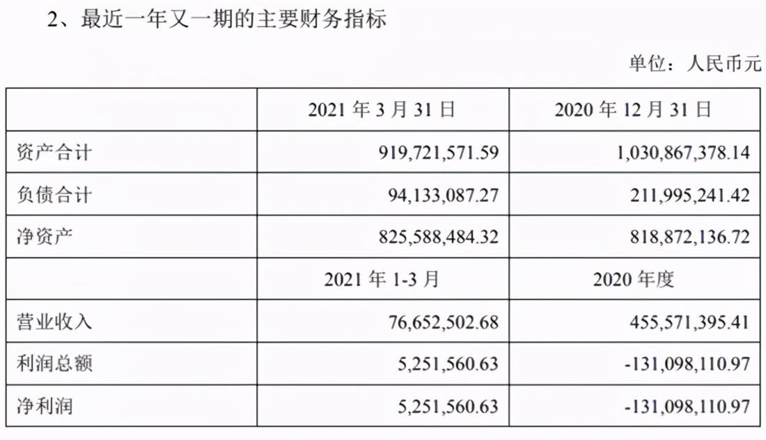 19部动画电影大战暑期档,米哈游8900万投资Soul   三文娱周刊180期