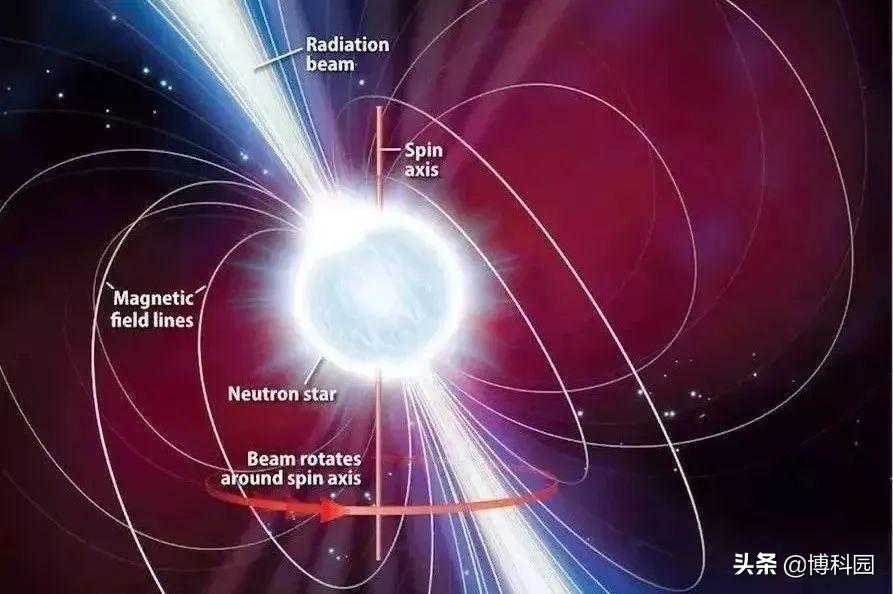 中国天眼发现11颗脉冲星,年龄最小的一颗才6千5百万岁