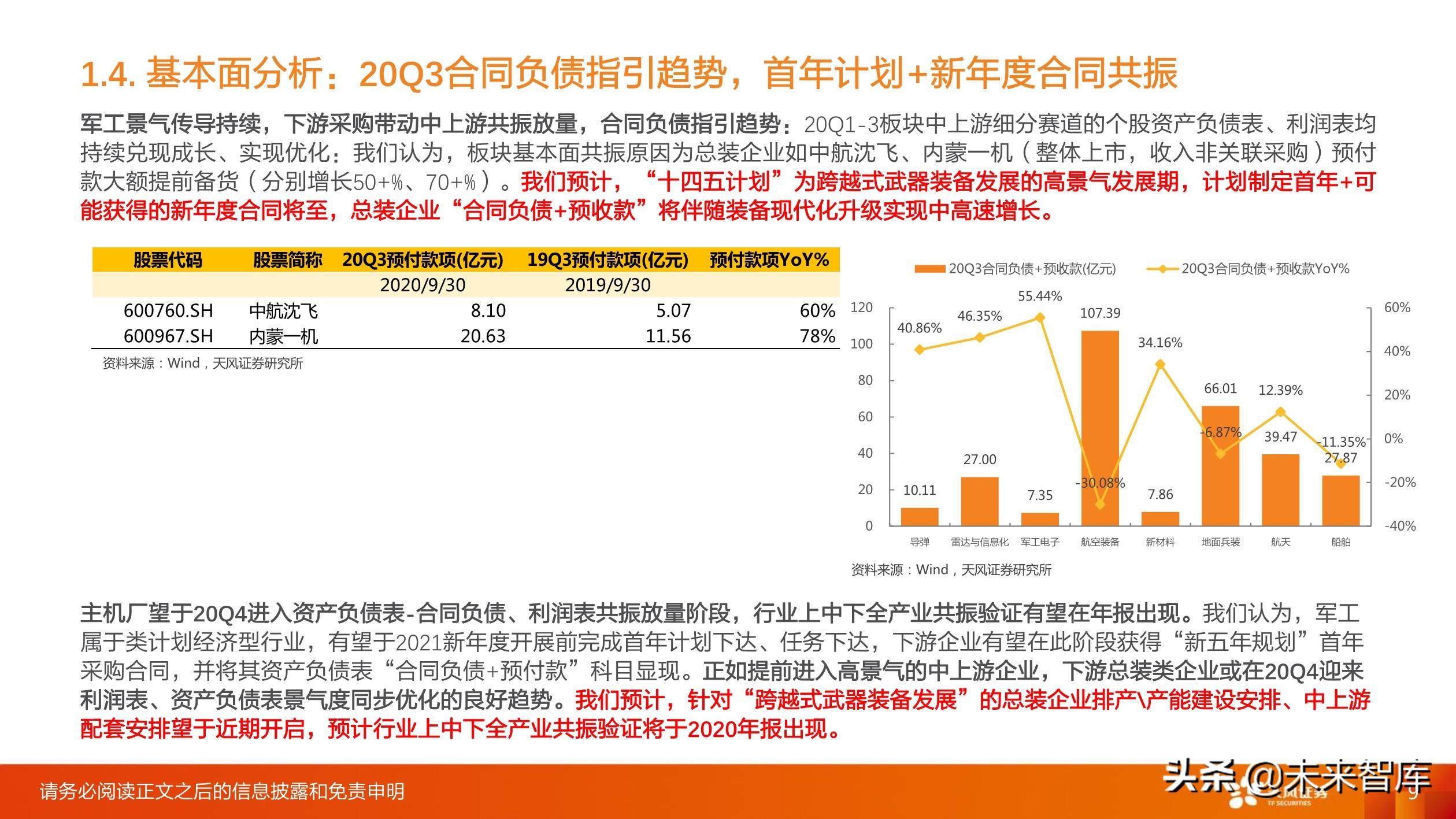 军工行业投资策略:四十年一遇大换装,聚焦跨越式发展