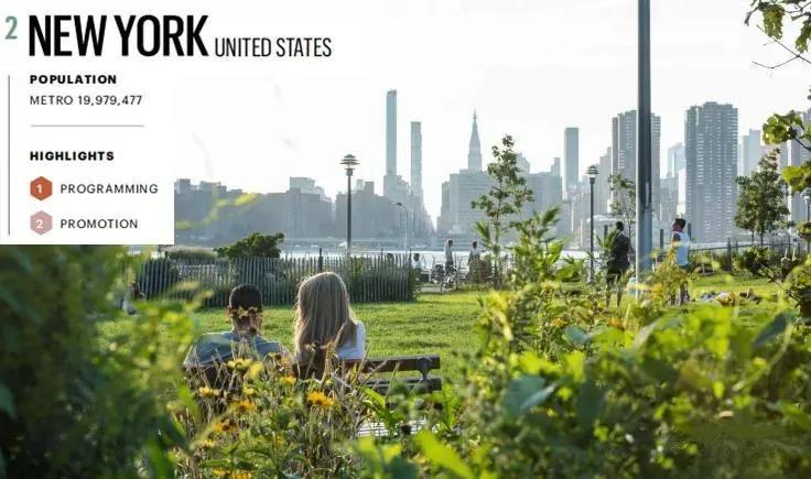 2021年世界最佳城市排名出炉!哪些城市更适合生活工作、投资