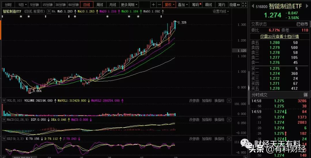 网游被央媒批评,网易、腾讯股价下跌,为何雷军的小米股价上涨?