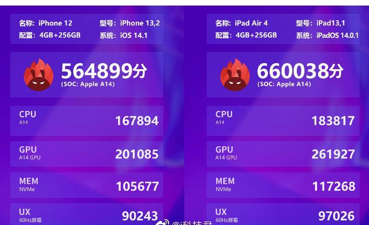 iPad Air 4已开启预售,跑分超66万,性能强大