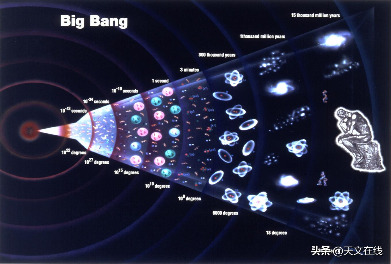 新的研究表明,中微子或阻止了早期宇宙的自我灭亡