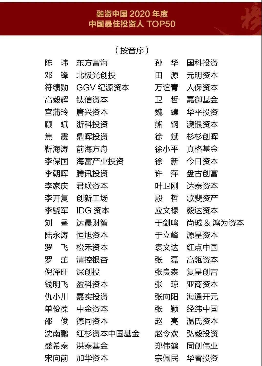 """加华资本宋向前获融资中国""""2020年最佳投资人TOP50"""""""