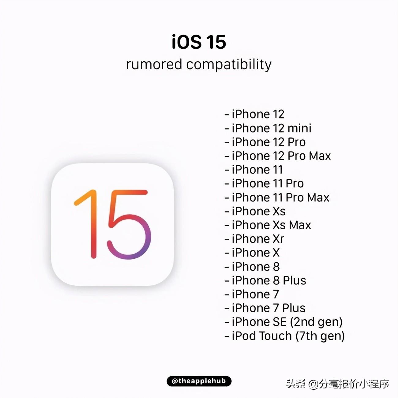 iOS 15确定了!但这几款机型凉了…
