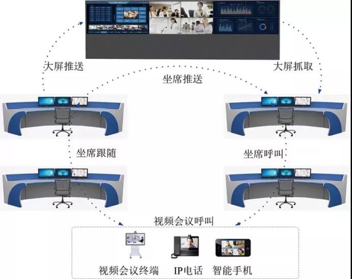 AS-ADS 4K分布式KVM坐席拼控解决方案