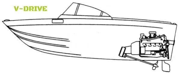 快艇引擎全面评测:舷外挂机 VS 舷内外机