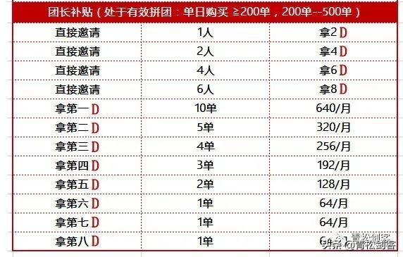 武汉陆羽茶交所下拿8代的新电商制度模式涉嫌传销