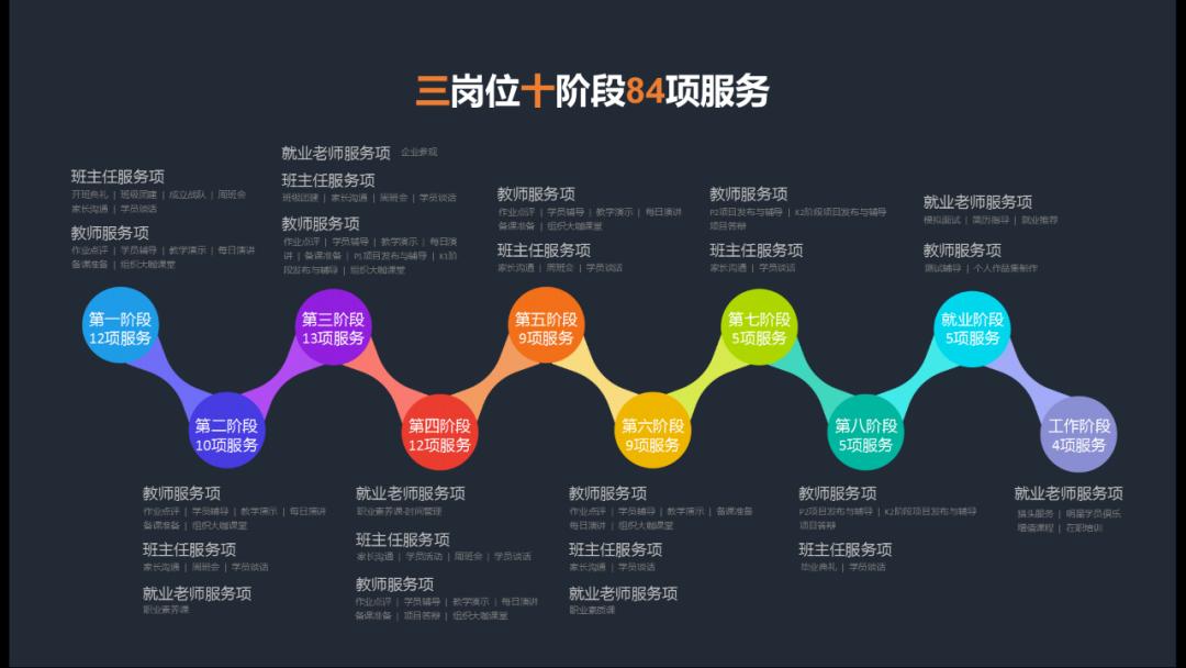 """2021年汇众教育""""注定不凡""""17周年暨V10.0新产品发布会圆满成功"""