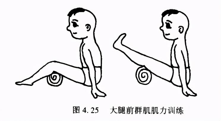 为爱行儿童康复/脑瘫儿提高大腿前群肌肌力训练