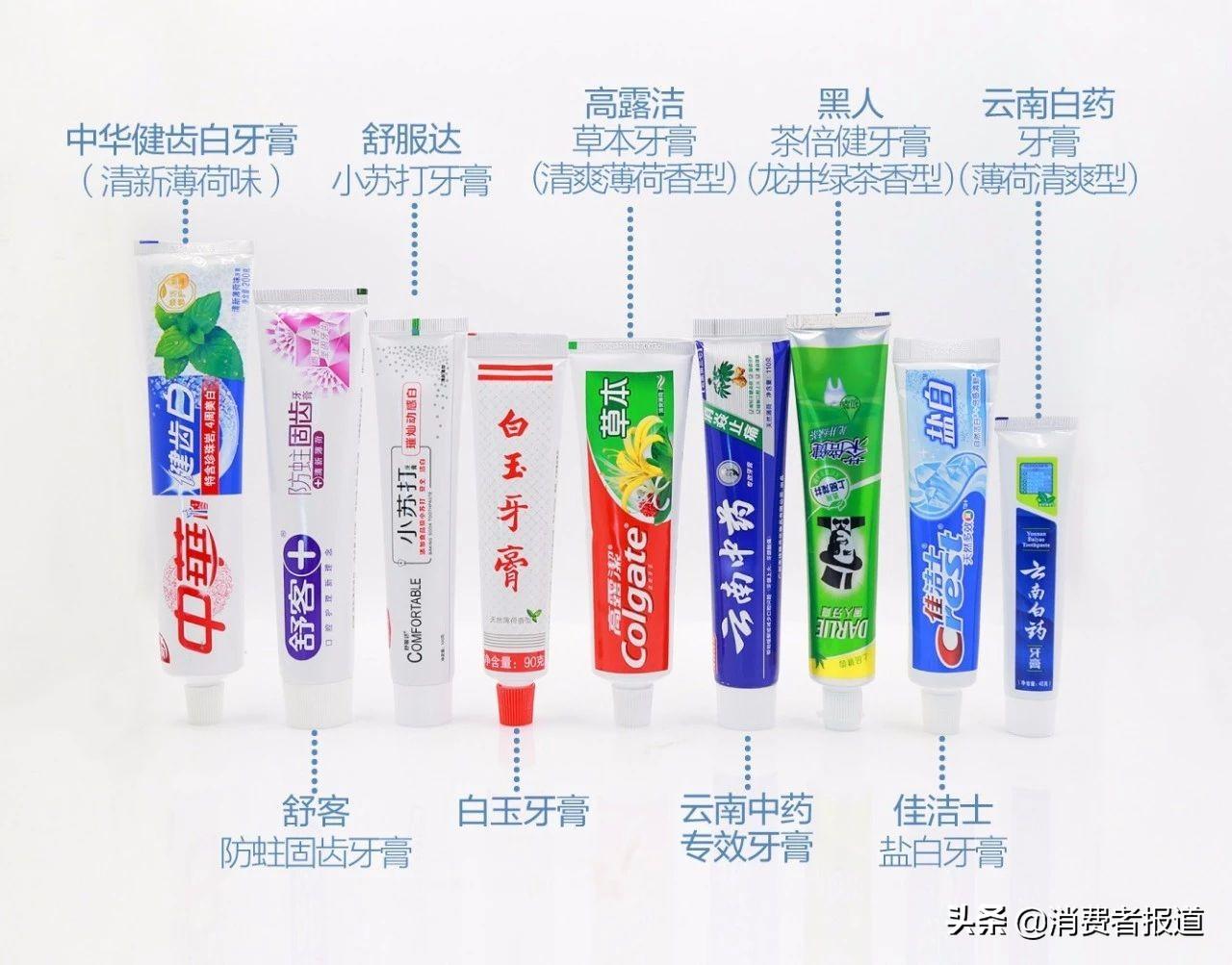 9款牙膏测试报告:黑人、舒客一项指标低于口腔专家推荐值