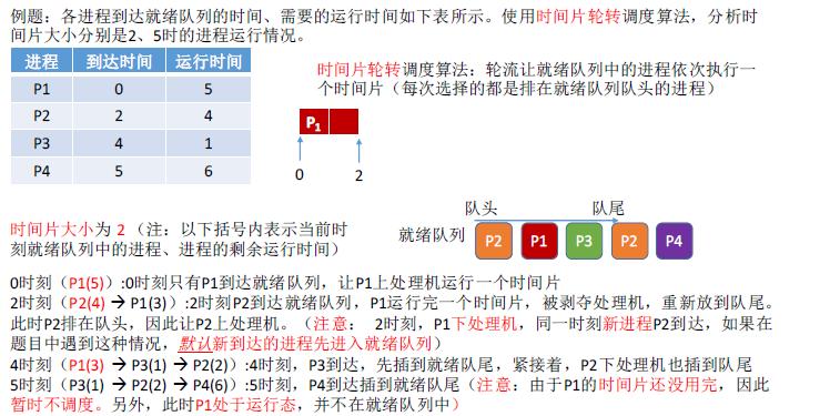 操作系统基础24-轮转调度(RR)算法