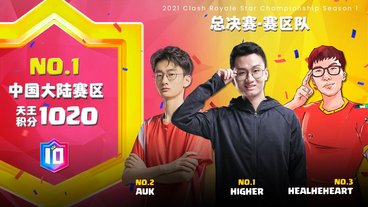 中國隊沖擊雙冠王!皇室戰爭天王賽總決賽明日開戰