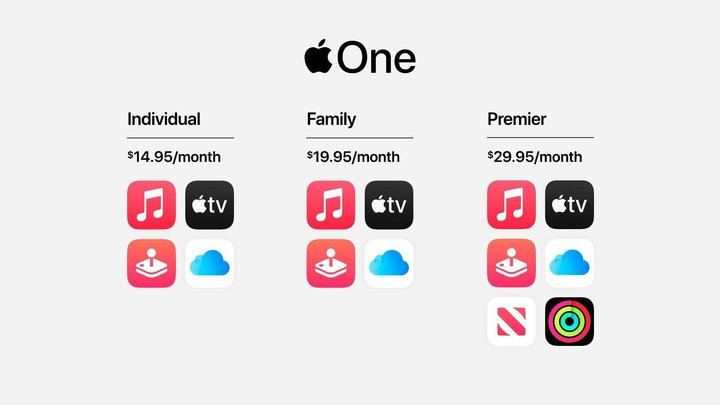 苹果发布会最全汇总:没iPhone 12,新款iPad和Watch香吗?