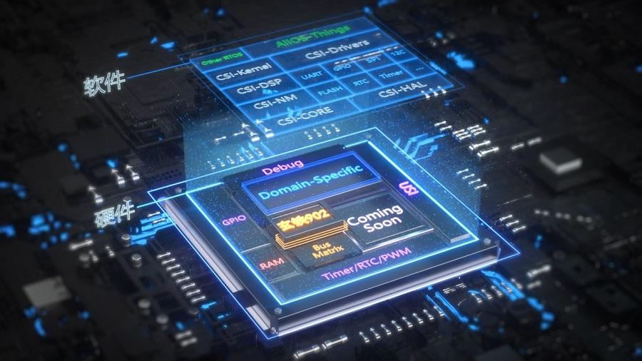 国内首个!阿里平头哥正式开源MCU平台,RISC-V架构再挑大梁