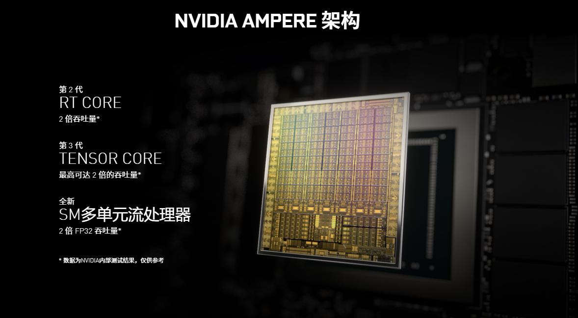 战神TX8-CA5DP配置全面升级:GeForce RTX 3060实力吸粉