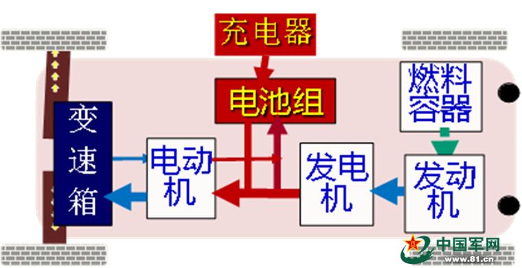 """为什么这项技术会成为""""潜力股""""?中国工程院院士杨裕生为您解读"""