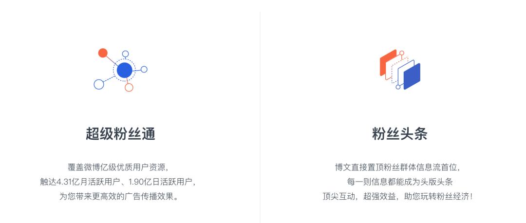 三大平台的商业化对比:B站、知乎、微博,相似却不同