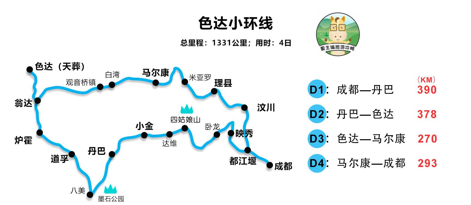 自驾川西2400公里3-8天,最美6大线路介绍,日程住宿规划(路书)