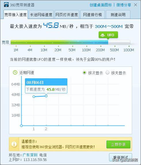 https://10000.gd.cn/测速跟360测速谁更准?