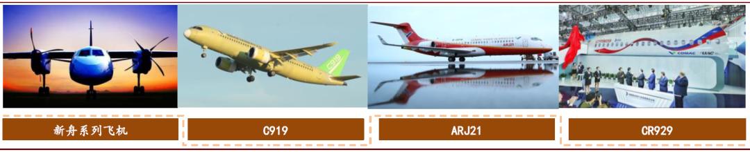 """航空航天科技2021年展望:十四五""""新周期"""",供需共振高成长"""