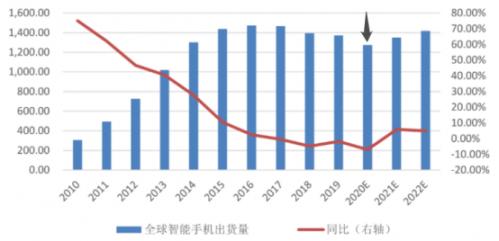 石墨烯手机元件业拐点将至,碳元科技临危定增