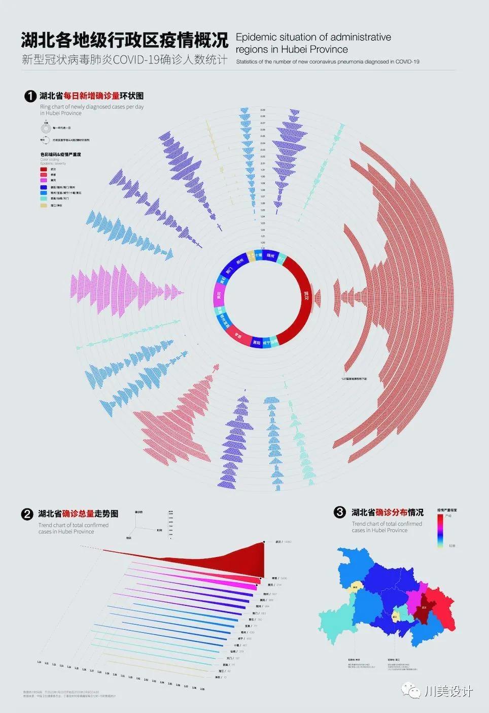 直击人心的数据可视化设计作品