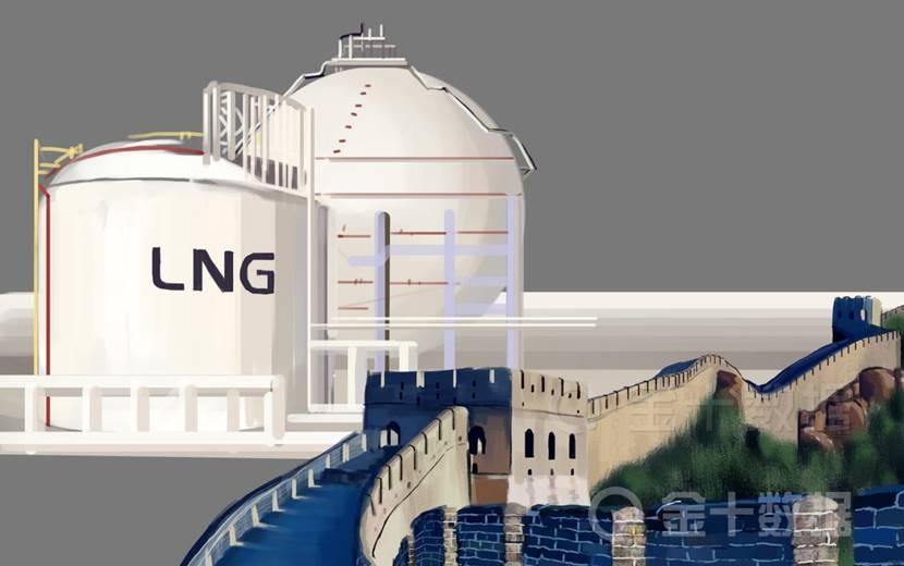 澳大利亚寄望于天然气,欲借此挽救经济!此前已拿下中国46%市场