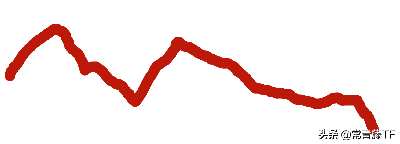 2021.2.24股票走势,涨跌预测