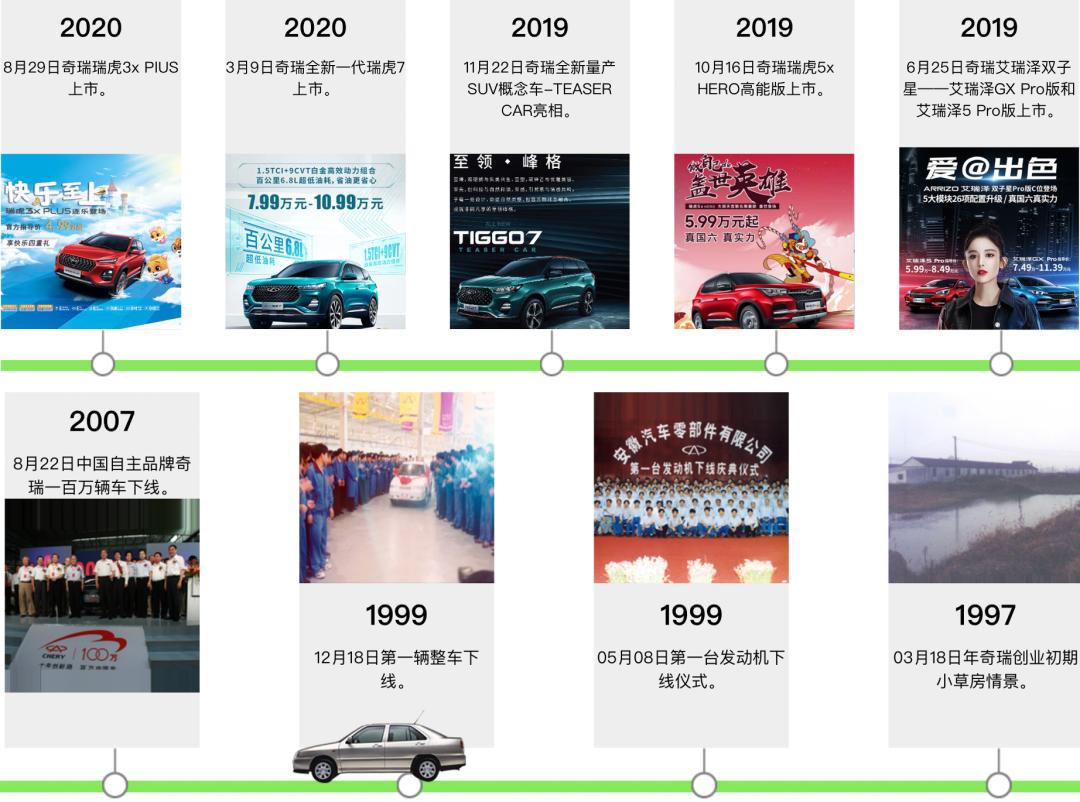 技术流的奇瑞,这一次认真讲好三个故事|2020北京车展