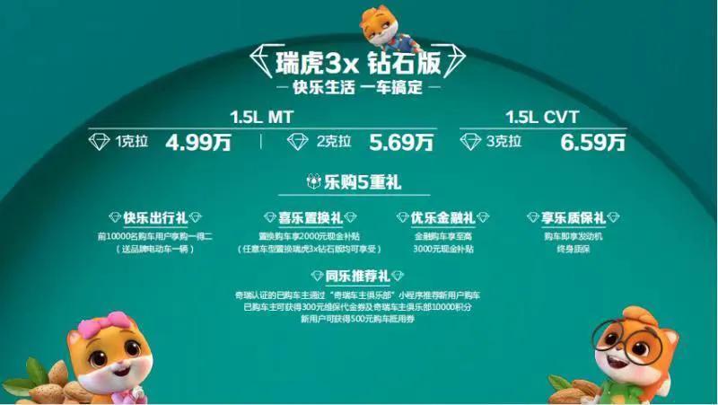 4.99万元起,携18项升级瑞虎3x钻石版皖北区域乐活登场