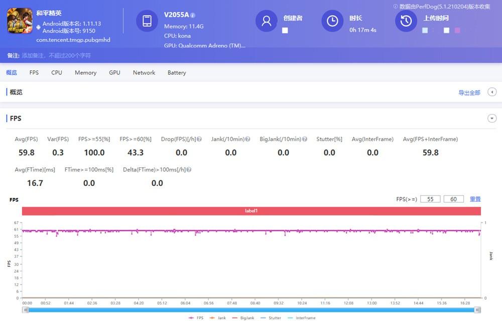 iQOO Neo5深度评测:骁龙870+独显,手游也能插帧